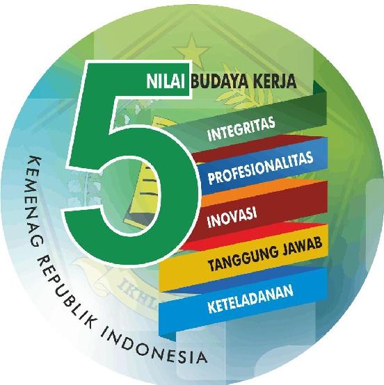 5 Nilai Budaya Kerja Kementerian Agama